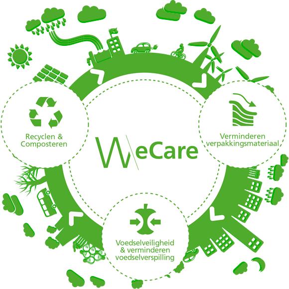 circle_world_wecare-NL.png